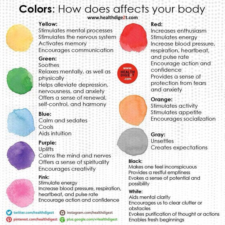 Does Color Affect Your Mood how color affects your mood - home design