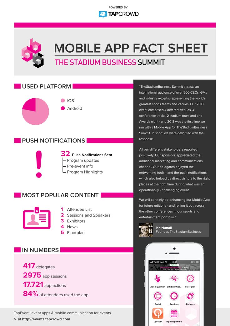 75 best Design Fact Sheets images on Pinterest Graphics - sample fact sheets