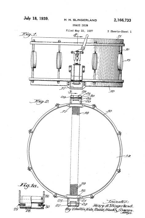 Anatomy of a snare drum