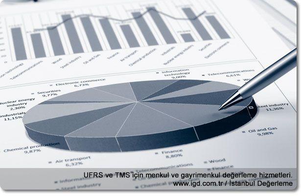 ufrs ve tms için varlık değerleme http://www.igd.com.tr/hizmetler/ufrs-tms-uygun-varlik-degerlemesi