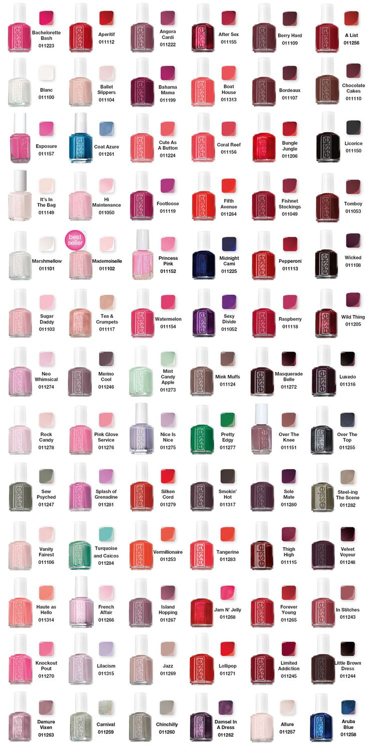 Essie color chart. Jackpot.
