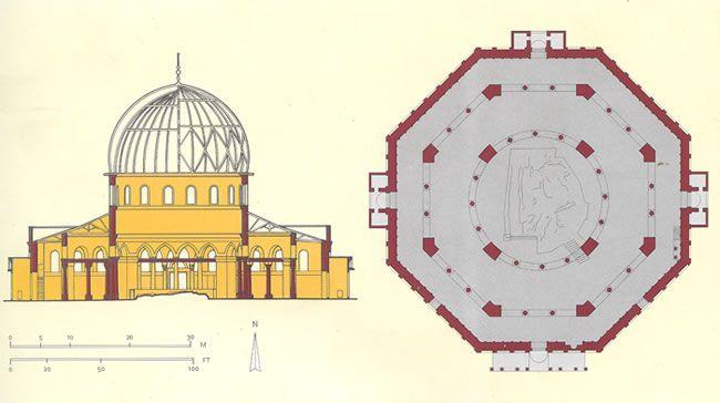 Arquitectura Omeya. Corte transversal y planta de la Cúpula de la Roca en Jerusalén, 688-691.