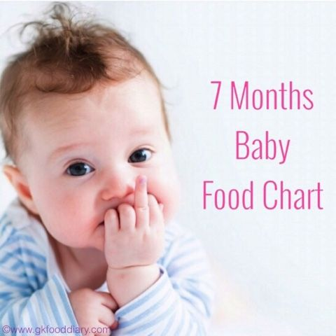 7 months baby food chart or diet chart, meal plan for 7 months baby with possible food options & recipes