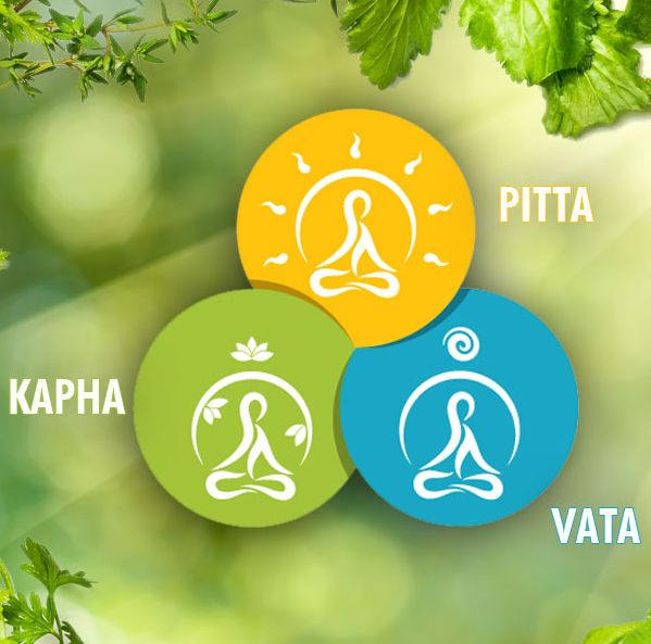 "Which ""Dosha"" Are You? (& Why You Could Be Suffering From That Health Condition) Vata, Pitta and Kapha—the three doshas form the basics of Ayurveda and an imbalance of any can have an impact on your health and overall well-being."