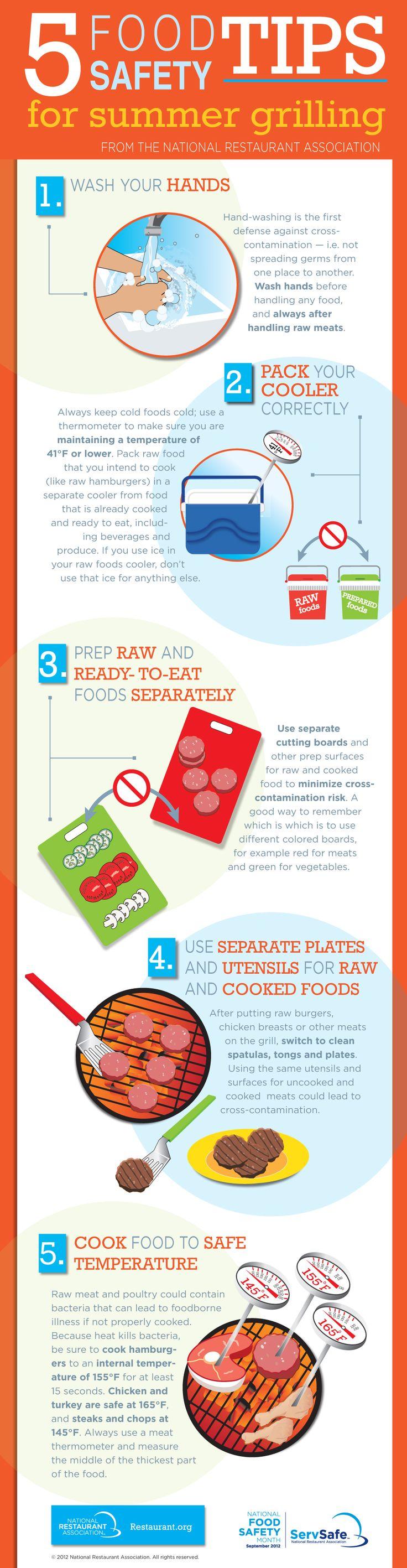 10 best servsafe images on pinterest food network trisha food