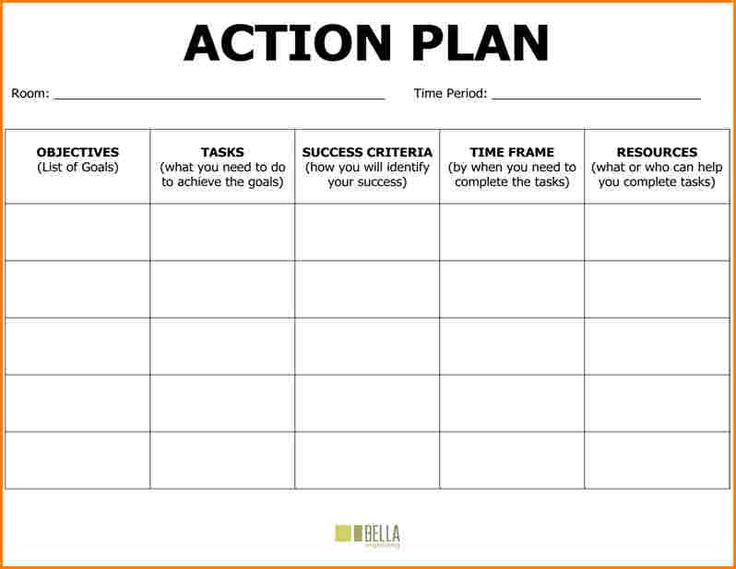 25+ beste ideeën over Personal goal setting op Pinterest - sample personal action plan