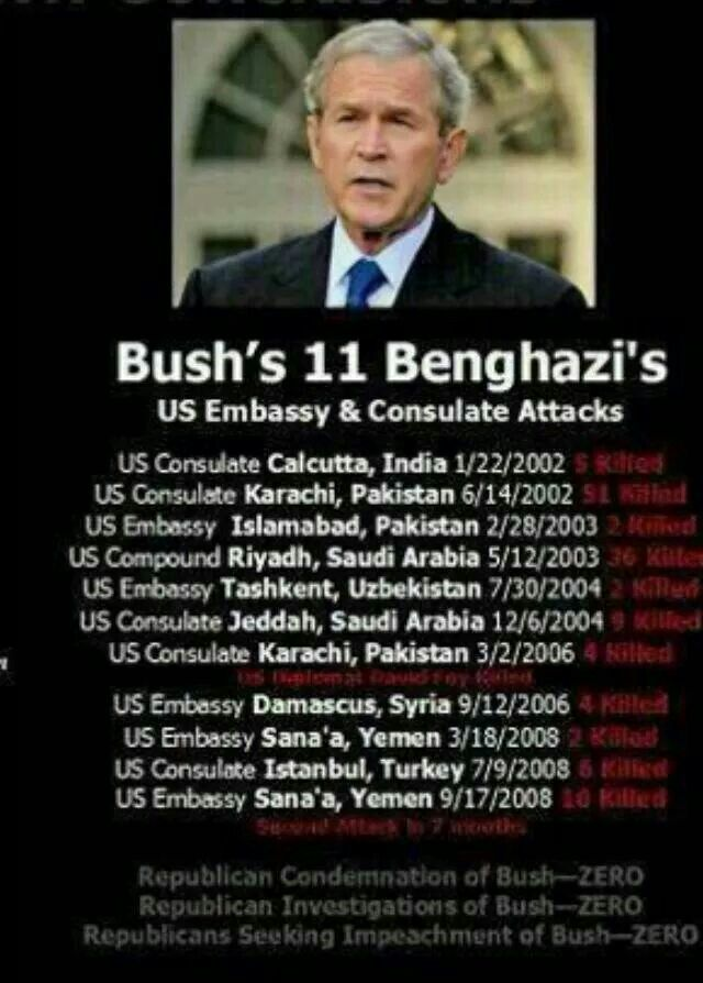 Where was the outrage, Select Committees, and/or Investigations for even 'one' of these 11 attacks? The difference is : Democrats don;t use dead soldiers as/for political gain.