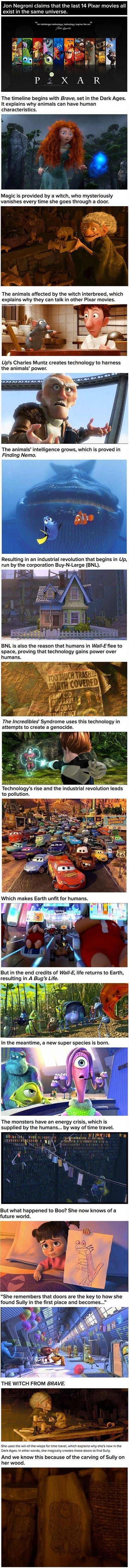 This is why all the Pixar movies exist in the same universe. Mind=BLOWN