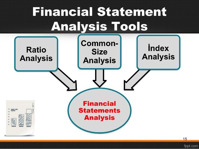 Financial Statements Analysis Tools Financial Statement Analysis Financial Statements Financial