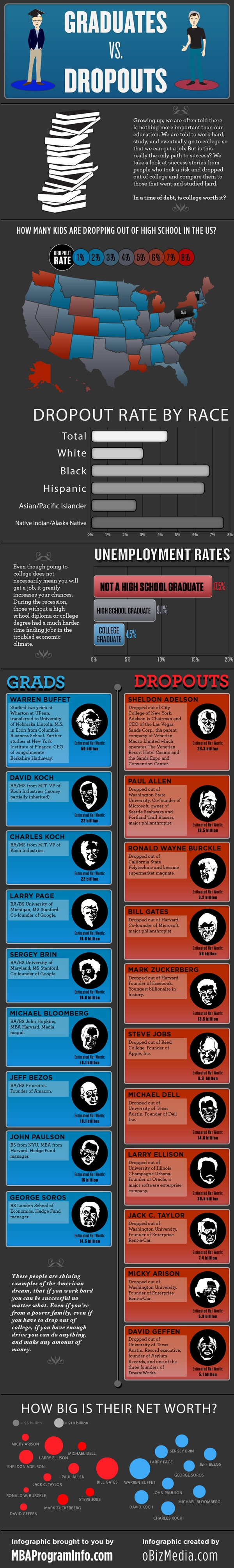 best images about educational infographics 17 best images about educational infographics biggest colleges college majors and student