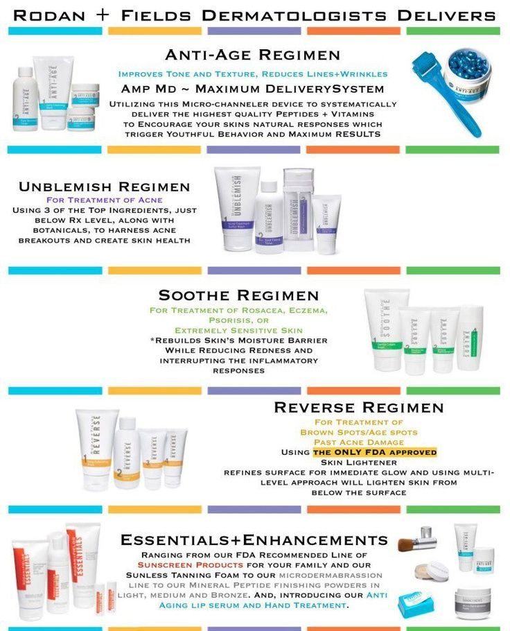 Check out our amazing clinically-proven skincare regimens for our most common skin concerns! Rodan and Fields Dermatologists