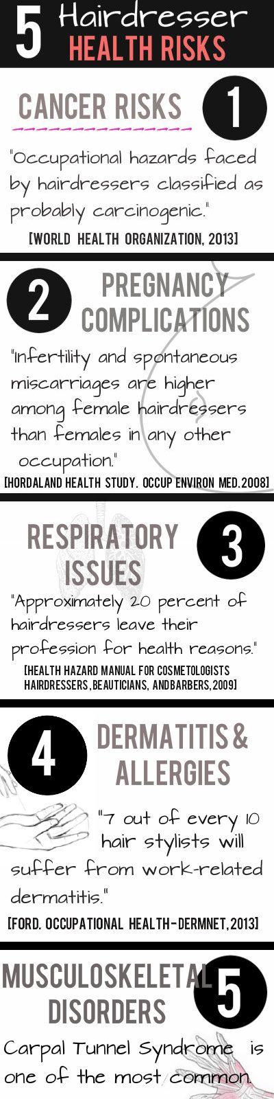 5 Hair Stylist Health Issues That Should Be Addressed [Article & INFOGRAPHIC] #hairstylist #health