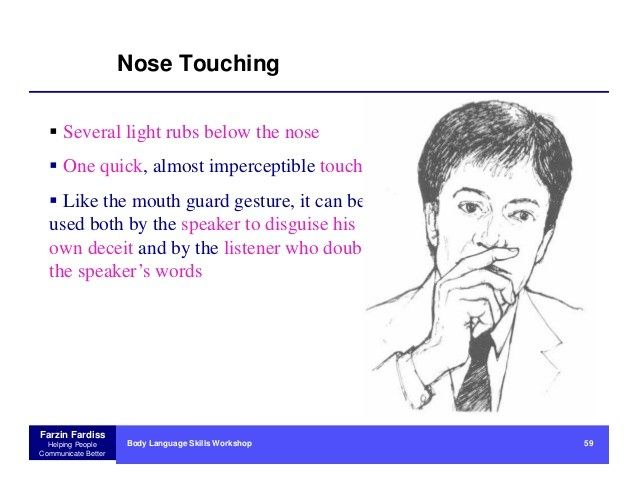 Pin By Rim Genu On Body Language Body Language Language Mouth Guard