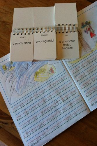 "Art of Storytelling especially for the 1st grader. Great tips/ideas like using ""story starters"", writing book/journal, composition books and using art as inspiration!"