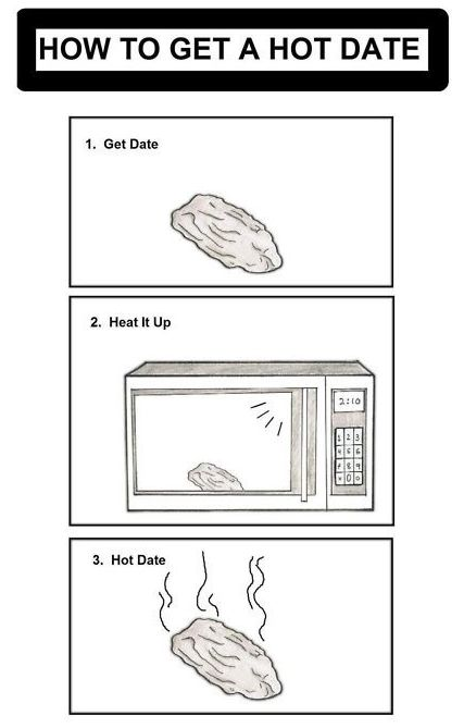 How to get a hot date