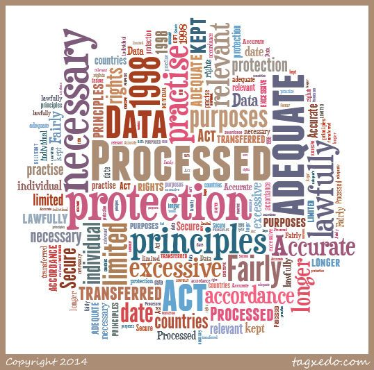 Data Protection Act 1998 - Eight principles of practice.