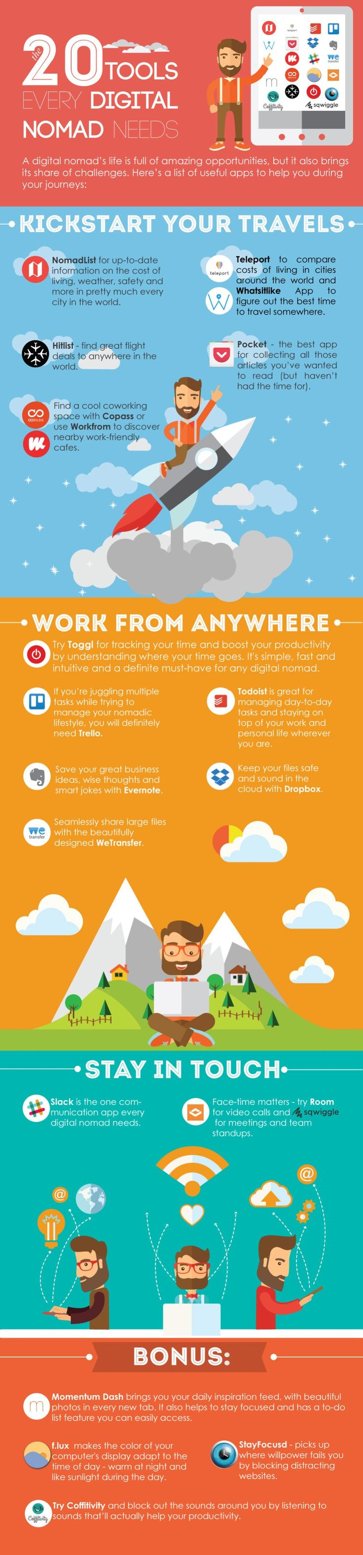 Stay Productive On The Go – The Top 20 Tools For Digital Nomads