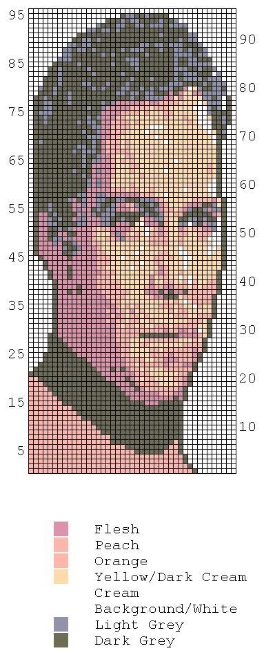 Star Trek knitting/crochet color charts! Kirk, Chekov, Dr. McCoy, Scottie, Sulu, Spock, Uhura, and the Enterprise. Colorwork afghan, anyone? #StarTrek
