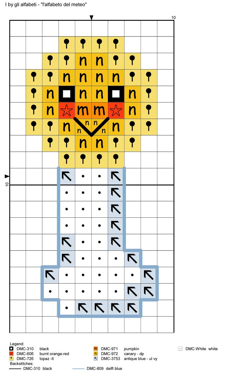 alfabeto del meteo I