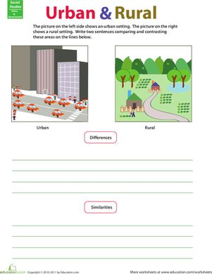 Second Grade Composition Community & Cultures Worksheets: Compare and Contrast: Rural and Urban