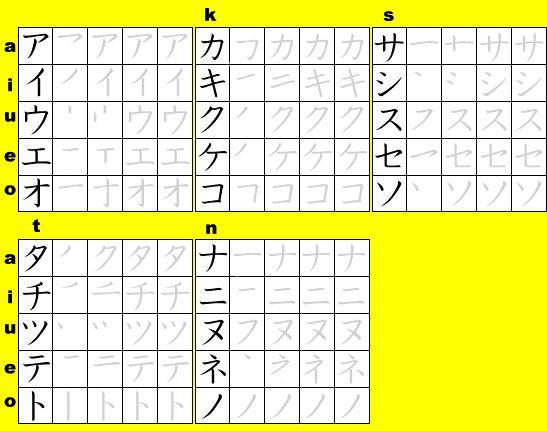 59 best KATAKANA images on Pinterest Japanese language, Learning - hiragana alphabet chart