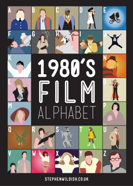 Film alphabet. Cool #poster #design. Answers: Airplane, Back To The Future, Coming To America, Dirty Dancing, E.T., Flight of the Navigator, Ghostbusters, Honey I Shrank The Kids, Indiana Jones, Jumpin' Jack Flash, Karate Kid, Labyrinth, Mannequin , Nightmare on Elm Street, Octopussy, Princess Bride, Q, Rambo, Short Circuit, Teen Wolf, Untouchables, Vice Versa, Weird Science, Xanadu, Youngblood, Zelig