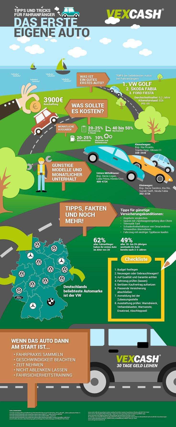 Infografik zum Thema Das erste eigene Auto  Ratgeber für Fahranfänger und zahlreiche Tipps zum kauf des ersten Autos