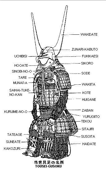 samurai armor  samurai and armors on pinterest