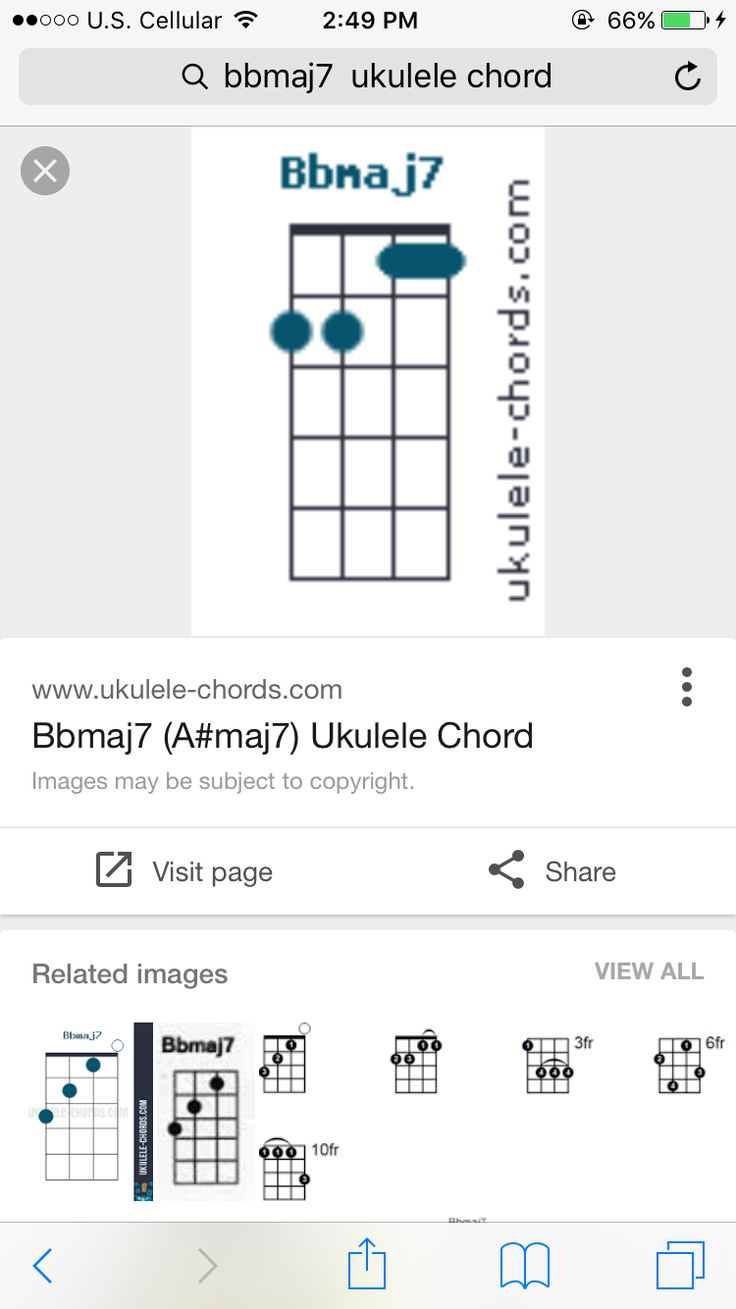 67 best ukulele images on pinterest music ukulele chords and ukulele hexwebz Choice Image