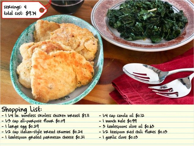 Chicken Cutlets with Spicy Garlic Kale - Cheap Eats! 10 Delicious ...