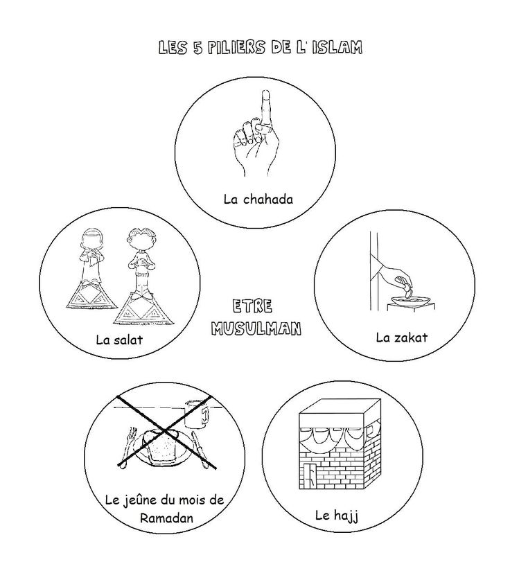 25+ Best Ideas About Islam For Kids On Pinterest