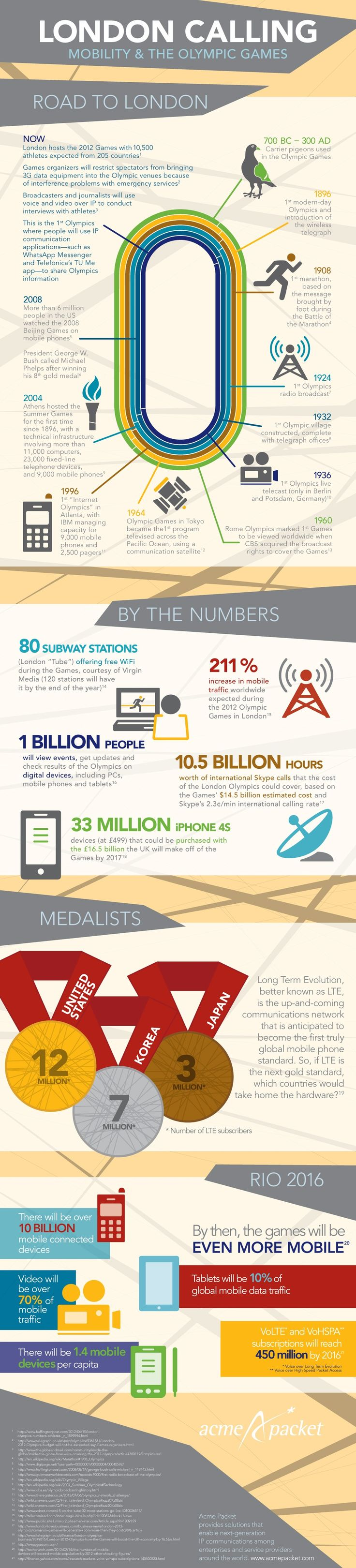 apkt_londoncalling_infographic_press