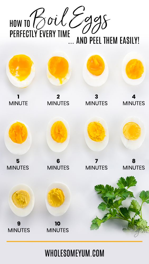 How To Boil Eggs Perfectly Every Time - The ultimate guide for how to boil eggs perfectly every time - and the best method for how to peel hard boiled eggs easily! Includes a time chart to make perfect boiled eggs how you like 'em, the best add-ins to the water for easy peel eggs, storage tips, and more.