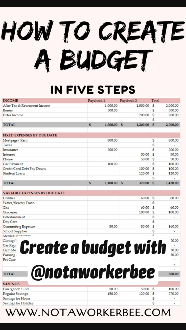Financial Peace, Financial Literacy, Financial Tips, Financial Planning, Money Tips, Money Saving Tips, Create A Budget, Monthly Budget Template, Money Saving Challenge