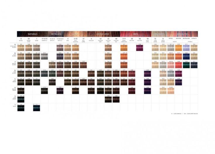 Schwarzkopf Hair Color Chart