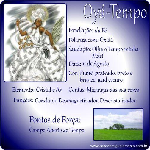 Infográfico_Oyá_Dados-Gerais.jpg (504×504)