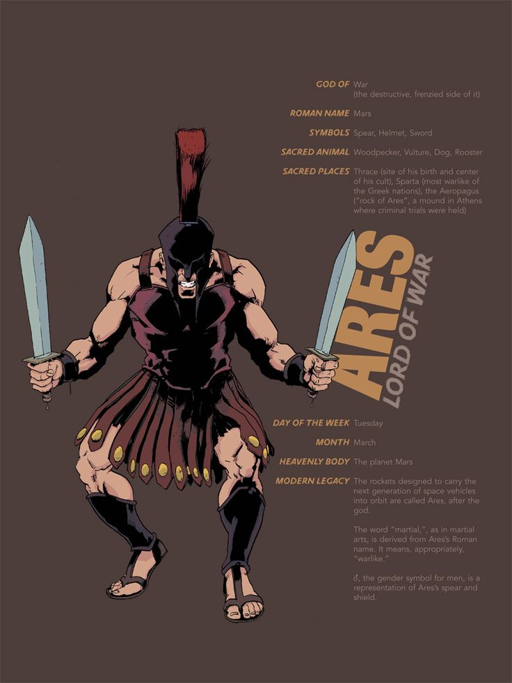 Ares (Olympiansrule.com)