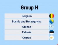 We predict who will finish top on 2018 World Cup UEFA qualifying group H. Do you agree with our forecast? http://www.soccerbox.com/blog/2018-world-cup-uefa-qualifying-group-h/ Also get a discount code to use at Soccer Box.