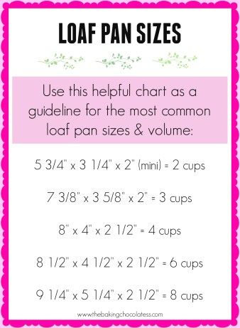 Mimi S Honey Vanilla Banana Bread Recipe Honey Loaf