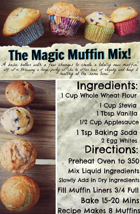 muffinssss