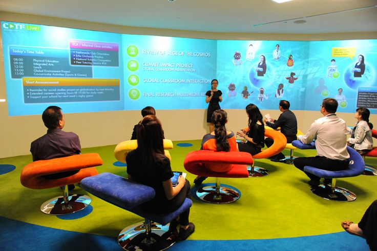 Collaborative Learning Classroom Environment : Classroom of the future collaborative space spaces