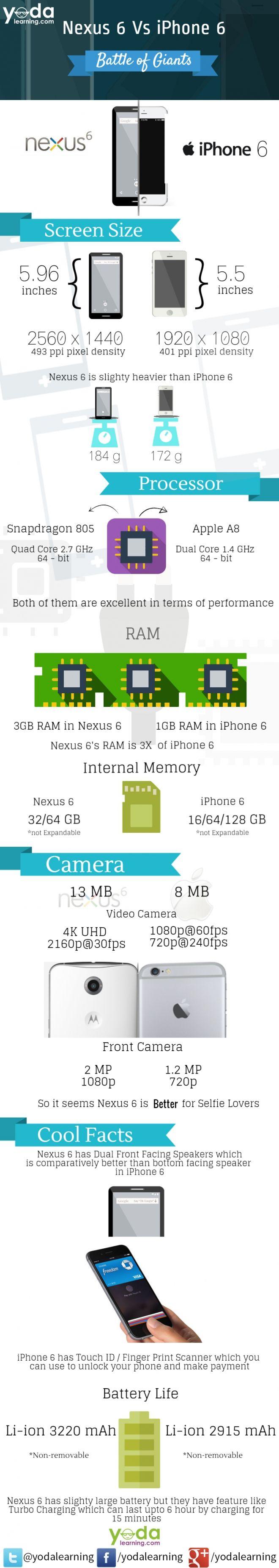 iPhone6plus-vs-Nexus6