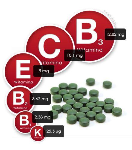 Jakie witaminy zawiera spirulina