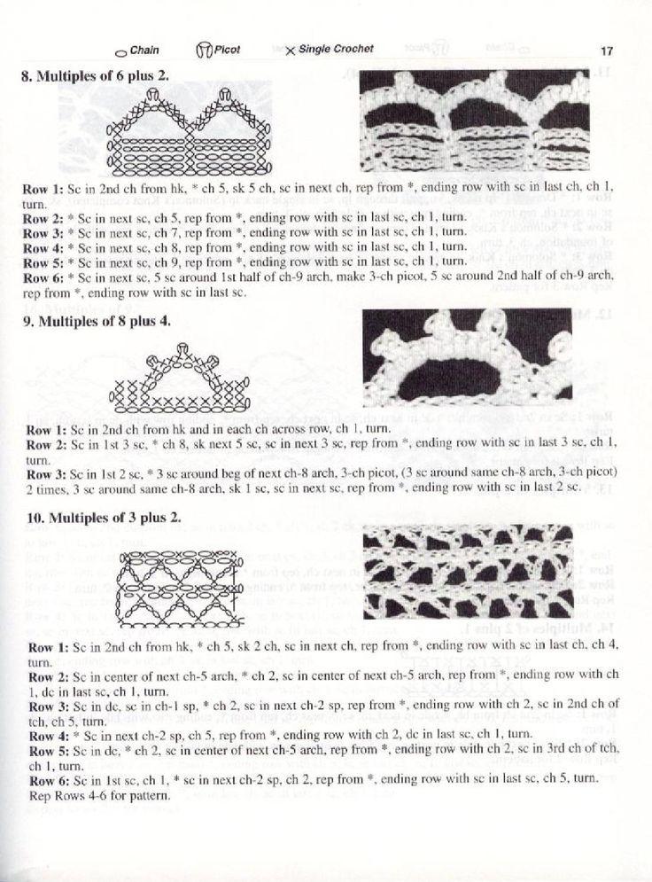 Crochet Stitches Visual Encyclopedia Free : ... Crochet on Pinterest Free pattern, How to crochet and Crochet