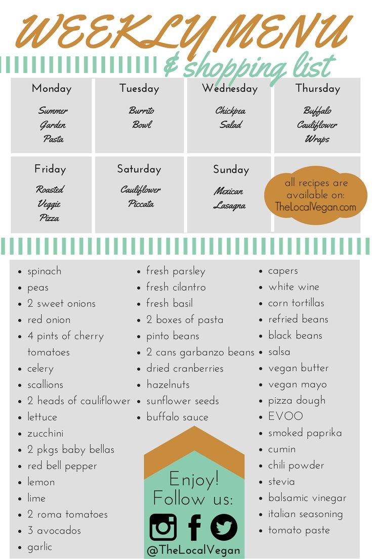 Week 3 Menu and Shopping List - The Local Vegan // www ...
