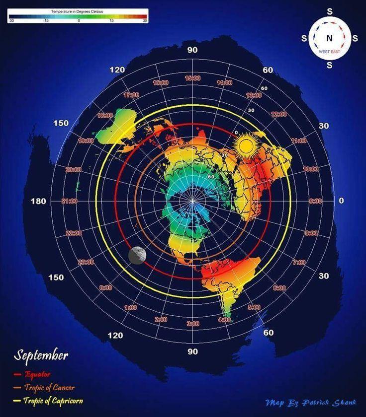 Flat earth flatearth