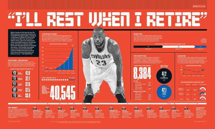ESPN The Magazine / Analytics Using the Octobre font from Nouvelle Noire's Apeloig Type Library http://nouvellenoire.ch/ Creative Director: Chin Wang / Art Directors: Rami Moghadam, Eric Paul / Associate Art Directors: Luke Knox (Infographics), Linda Root Pouder, Munehito Sawada / Senior Designer: Christopher DeLisle / Designer: Rebecca Carman