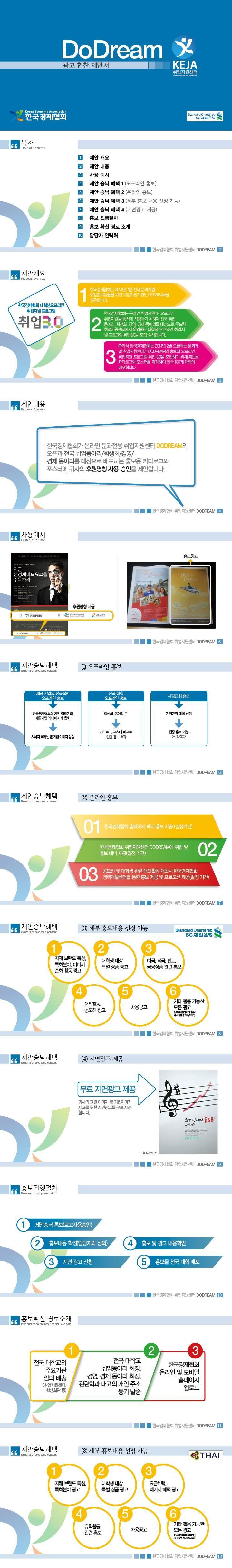 [PPT 디자인] 한국경제협회 광고협찬 제안서