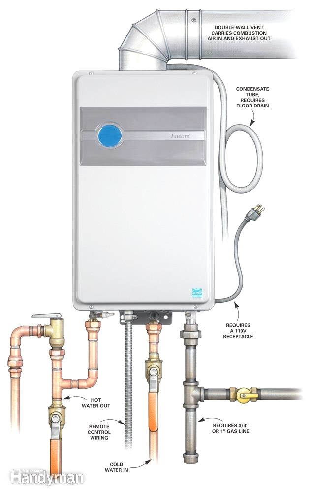 Tankless Water Heater Water Heater Installation Tankless Water Heater Plumbing