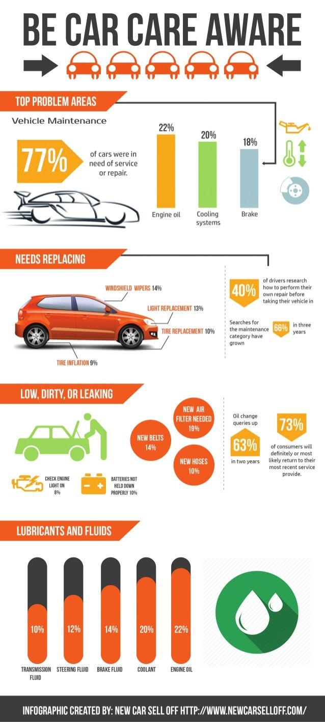 Should You Tip Car Service Shops